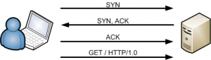 TCP handshake ACK-GET